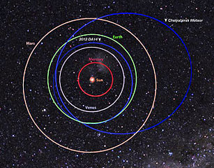 Meteorite orbit, from Wikimedia